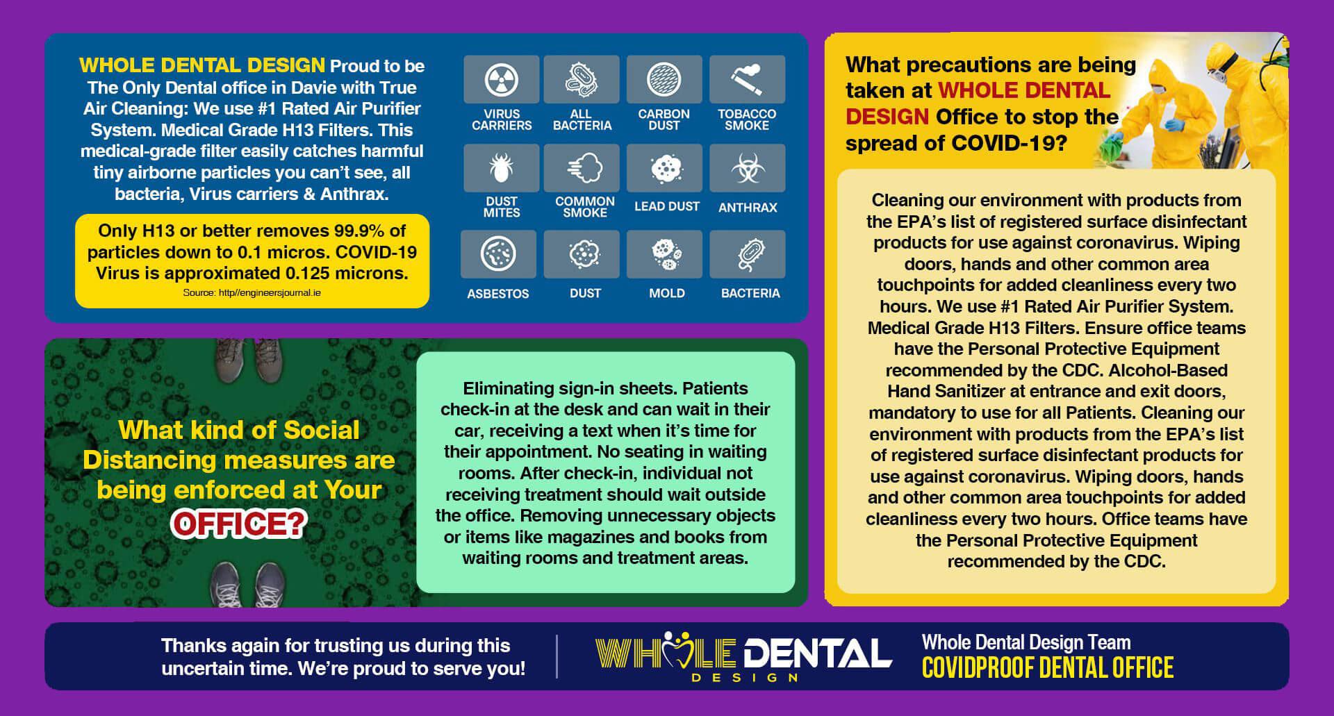 COVID19-Proof